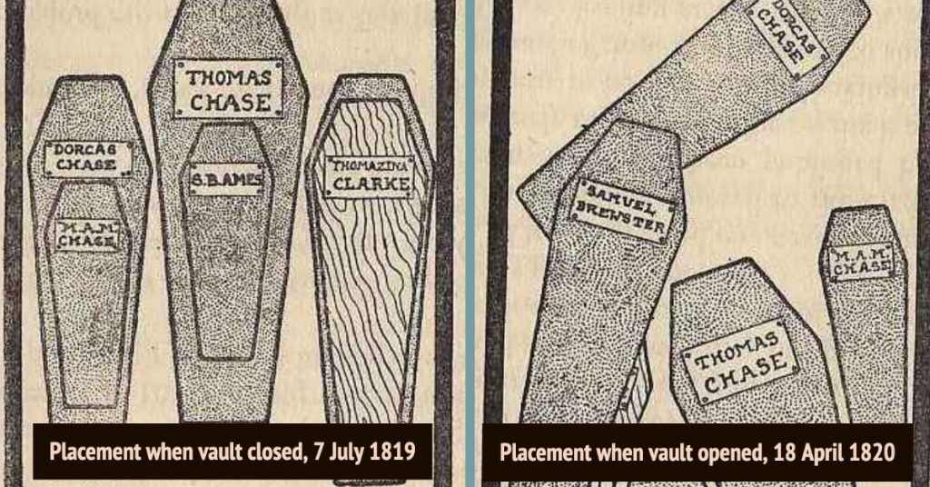 The positioning of the Chase Vault coffins.
