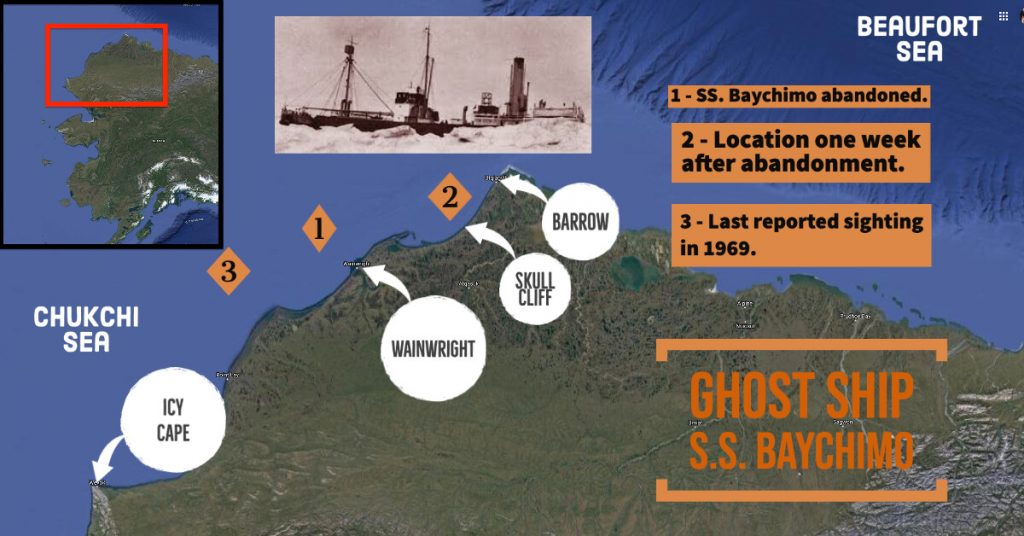 A diagram showing the movement of the ghost ship.