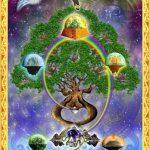 Yggdrasil tree depiction
