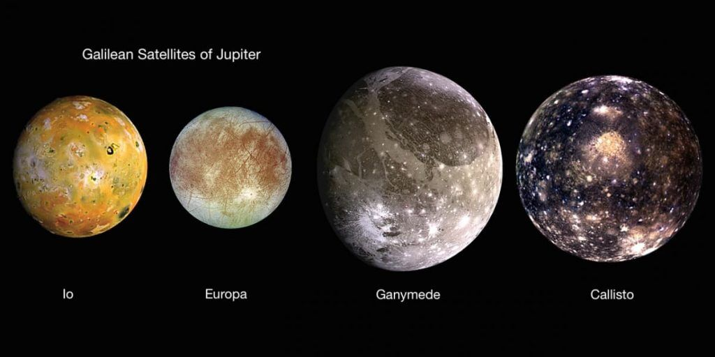 The Galilean Satellites are Jupiter's largest moons, Io being the closest. Public domain.