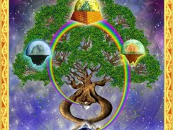 Yggdrasil Tree of Life and the Nine Worlds of Norse Mythology